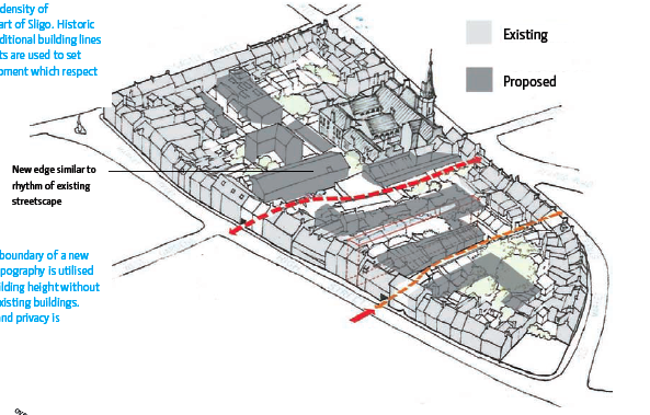 Illustration from Urban Design Manual, Department of Environment, Heritage and Local Government, 2010